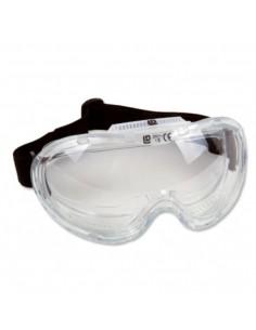 Óculos de Visão Panorâmica